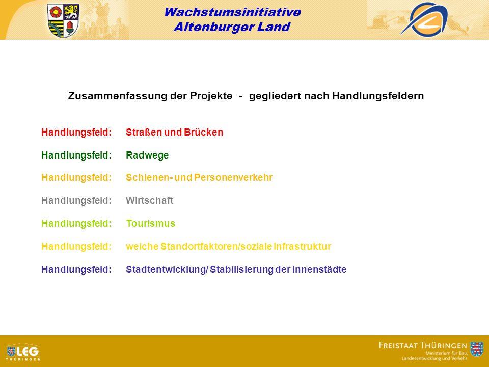 Wachstumsinitiative Altenburger Land Zusammenfassung der Projekte - gegliedert nach Handlungsfeldern Handlungsfeld: Straßen und Brücken Handlungsfeld: