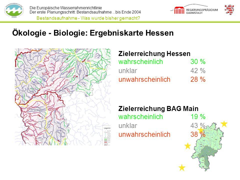 Die Europäische Wasserrahmenrichtlinie Der erste Planungsschritt: Bestandsaufnahme...bis Ende 2004 Ökologie - Biologie: Ergebniskarte Hessen Zielerrei