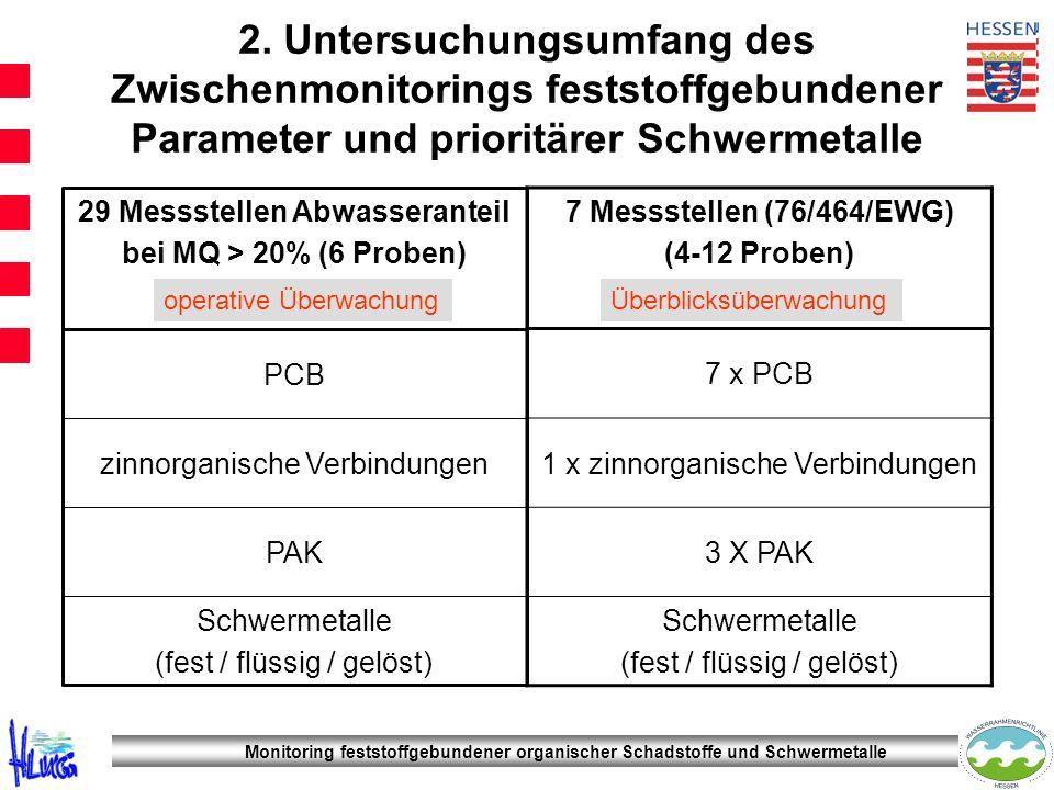 Monitoring feststoffgebundener organischer Schadstoffe und Schwermetalle 2. Untersuchungsumfang des Zwischenmonitorings feststoffgebundener Parameter