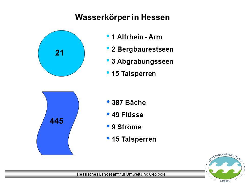 Hessisches Landesamt für Umwelt und Geologie Wasserkörper in Hessen 21 1 Altrhein - Arm 2 Bergbaurestseen 3 Abgrabungsseen 15 Talsperren 387 Bäche 49