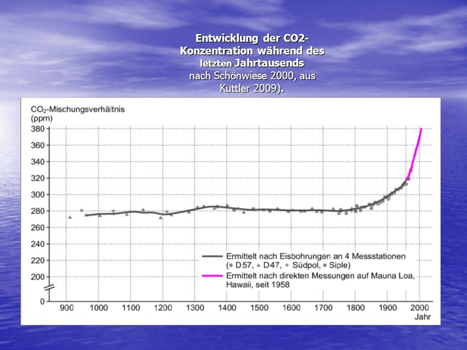 Ziele Minderung der Treibhausgasemissionen EU und Deutschland 2020 bis 2050