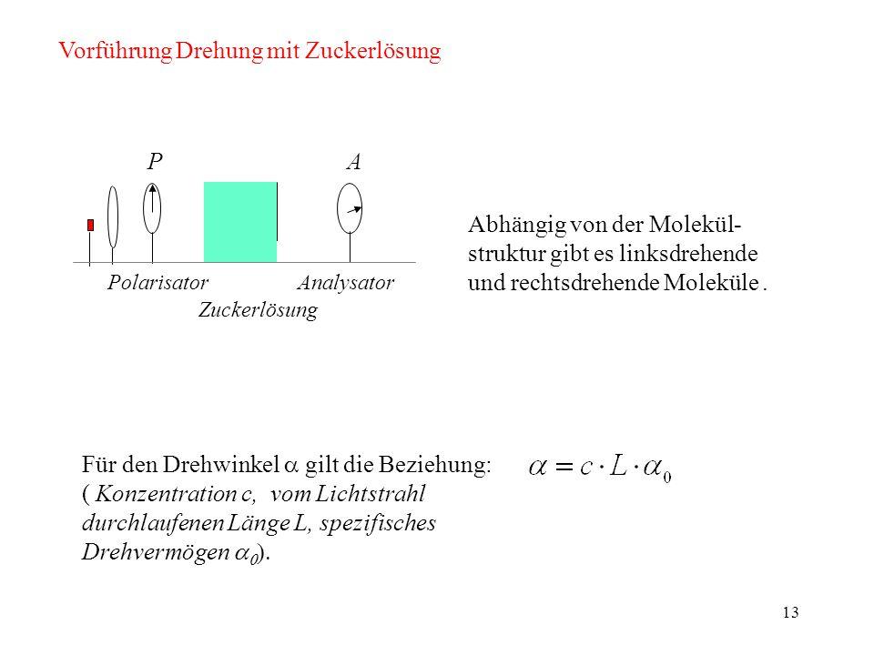 13 Vorführung Drehung mit Zuckerlösung PA PolarisatorAnalysator Zuckerlösung Abhängig von der Molekül- struktur gibt es linksdrehende und rechtsdrehen