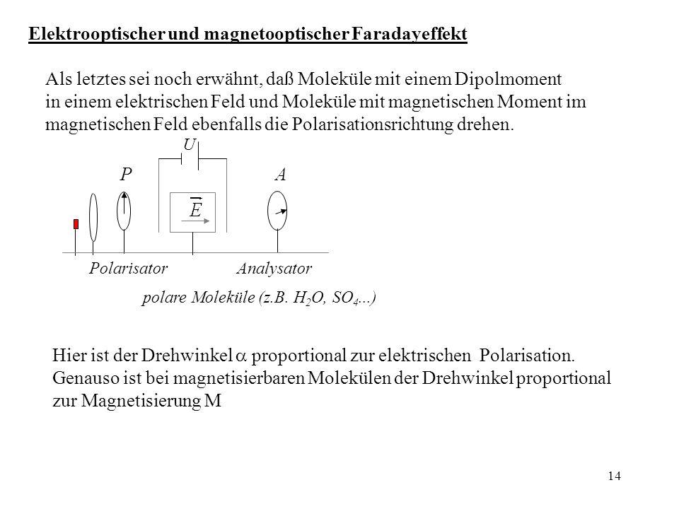 14 Elektrooptischer und magnetooptischer Faradayeffekt Als letztes sei noch erwähnt, daß Moleküle mit einem Dipolmoment in einem elektrischen Feld und