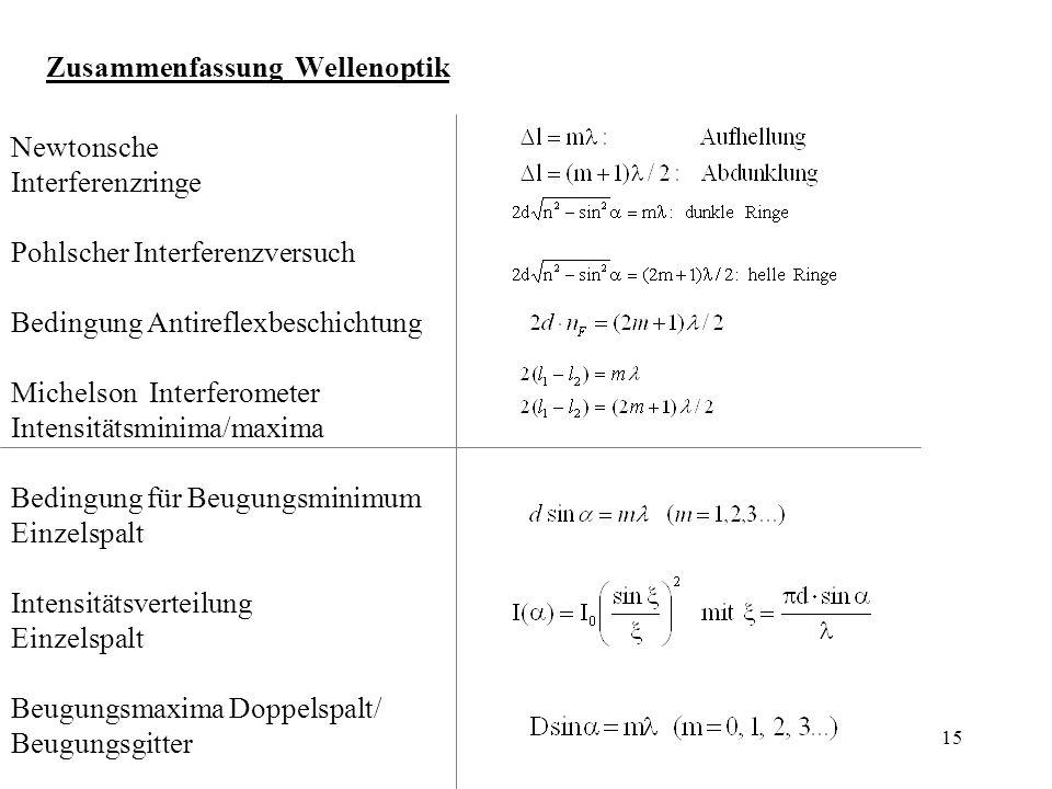 15 Zusammenfassung Wellenoptik Newtonsche Interferenzringe Pohlscher Interferenzversuch Bedingung Antireflexbeschichtung Michelson Interferometer Inte