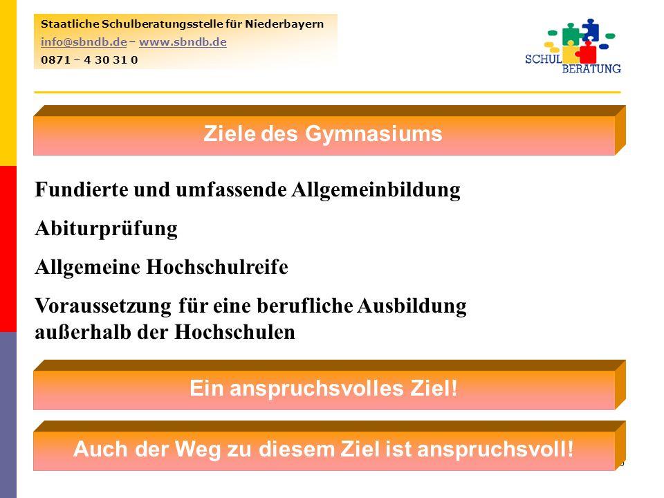 31.12.201310 Staatliche Schulberatungsstelle für Niederbayern info@sbndb.deinfo@sbndb.de – www.sbndb.dewww.sbndb.de 0871 – 4 30 31 0 Ziele des Gymnasi