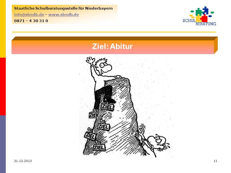 31.12.201311 Staatliche Schulberatungsstelle für Niederbayern info@sbndb.deinfo@sbndb.de – www.sbndb.dewww.sbndb.de 0871 – 4 30 31 0 Ziel: Abitur