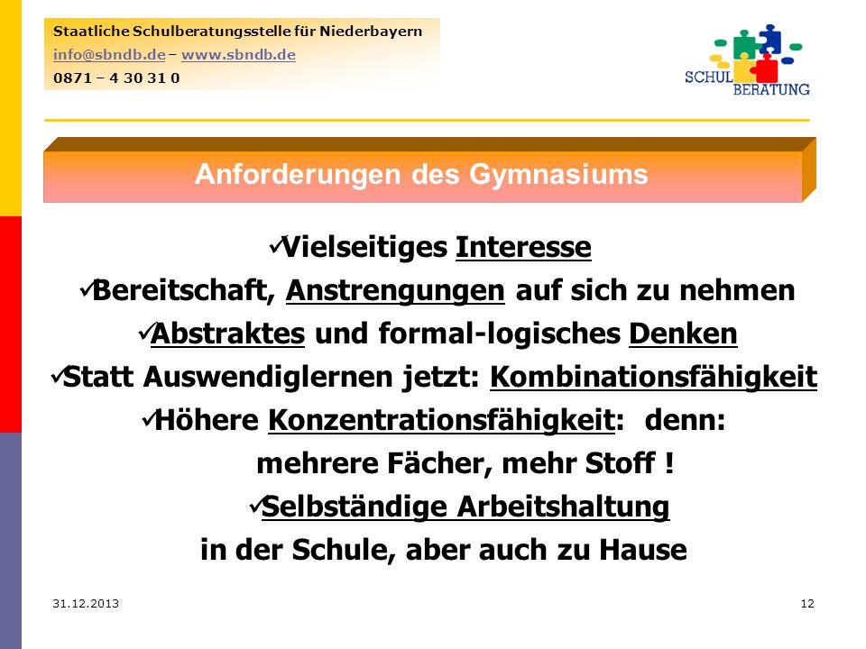 31.12.201312 Staatliche Schulberatungsstelle für Niederbayern info@sbndb.deinfo@sbndb.de – www.sbndb.dewww.sbndb.de 0871 – 4 30 31 0 Anforderungen des