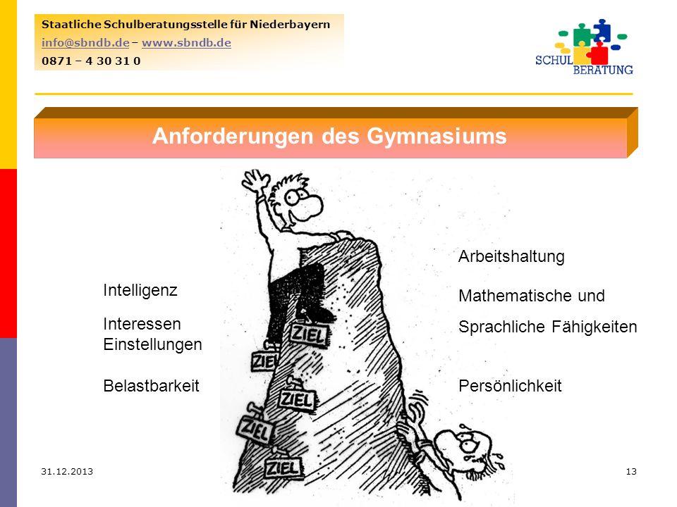 31.12.201313 Staatliche Schulberatungsstelle für Niederbayern info@sbndb.deinfo@sbndb.de – www.sbndb.dewww.sbndb.de 0871 – 4 30 31 0 Anforderungen des