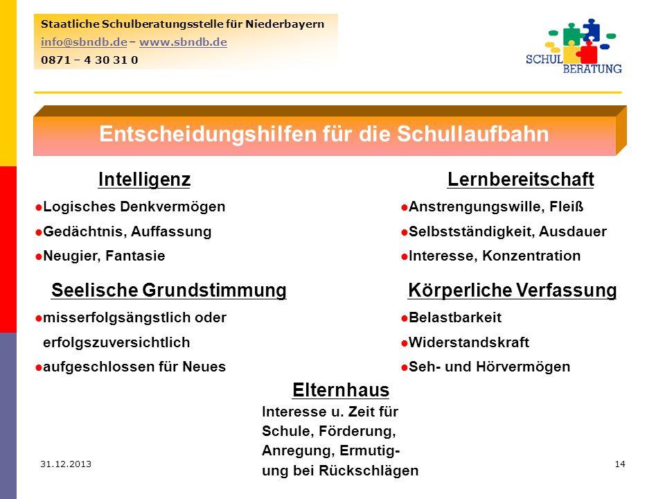 31.12.201314 Staatliche Schulberatungsstelle für Niederbayern info@sbndb.deinfo@sbndb.de – www.sbndb.dewww.sbndb.de 0871 – 4 30 31 0 Entscheidungshilf