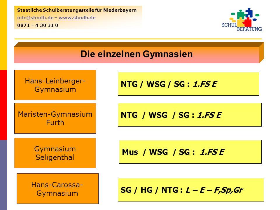 31.12.201319 Staatliche Schulberatungsstelle für Niederbayern info@sbndb.deinfo@sbndb.de – www.sbndb.dewww.sbndb.de 0871 – 4 30 31 0 Die einzelnen Gym
