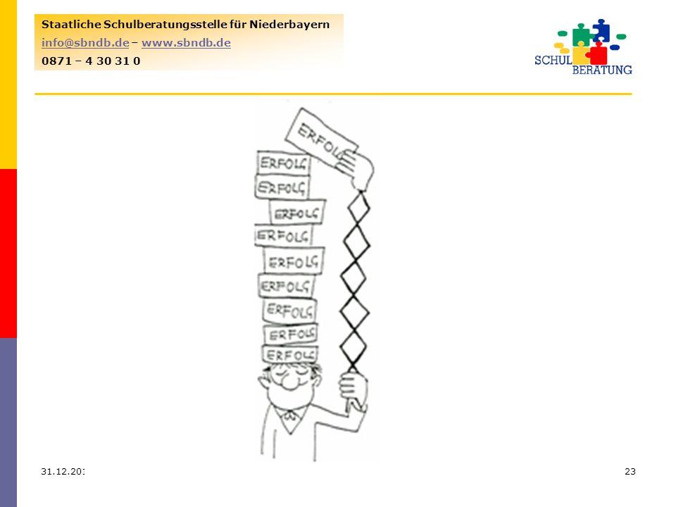 31.12.201323 Staatliche Schulberatungsstelle für Niederbayern info@sbndb.deinfo@sbndb.de – www.sbndb.dewww.sbndb.de 0871 – 4 30 31 0