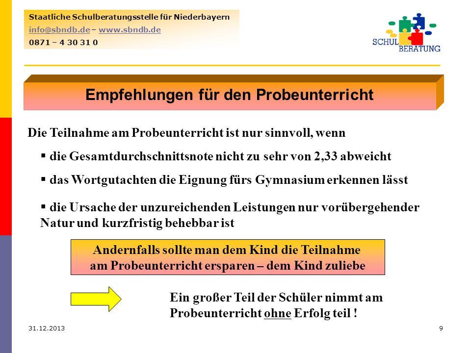 31.12.20139 Staatliche Schulberatungsstelle für Niederbayern info@sbndb.deinfo@sbndb.de – www.sbndb.dewww.sbndb.de 0871 – 4 30 31 0 Empfehlungen für d