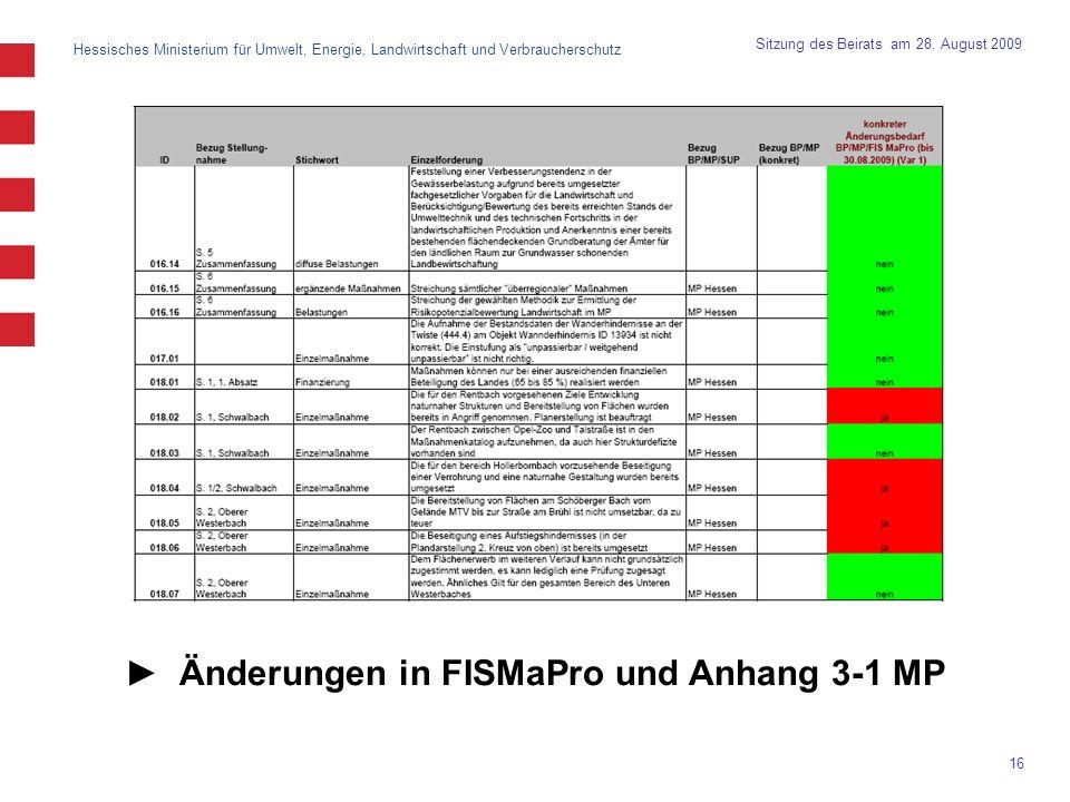 Hessisches Ministerium für Umwelt, Energie, Landwirtschaft und Verbraucherschutz 16 Sitzung des Beirats am 28. August 2009 Änderungen in FISMaPro und