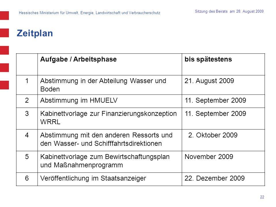 Hessisches Ministerium für Umwelt, Energie, Landwirtschaft und Verbraucherschutz 22 Sitzung des Beirats am 28. August 2009 Zeitplan Aufgabe / Arbeitsp