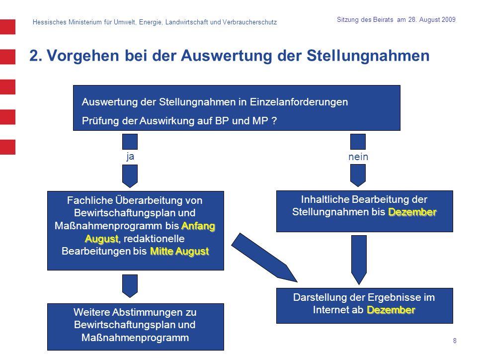 Hessisches Ministerium für Umwelt, Energie, Landwirtschaft und Verbraucherschutz 8 Sitzung des Beirats am 28. August 2009 2. Vorgehen bei der Auswertu