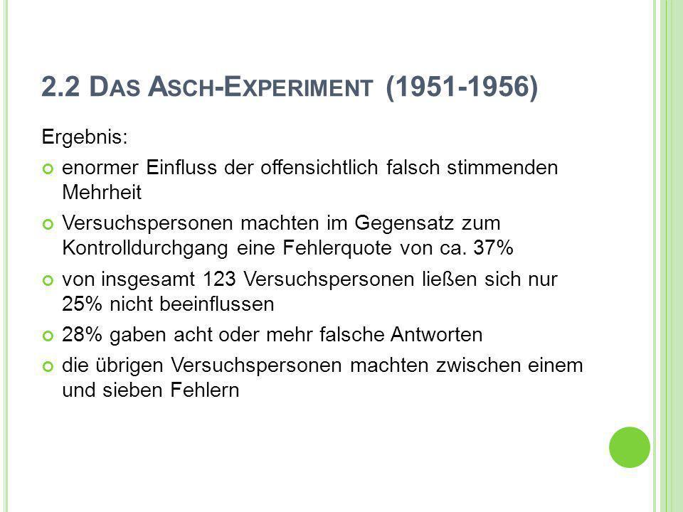 2.2 D AS A SCH -E XPERIMENT (1951-1956) Ergebnis: enormer Einfluss der offensichtlich falsch stimmenden Mehrheit Versuchspersonen machten im Gegensatz