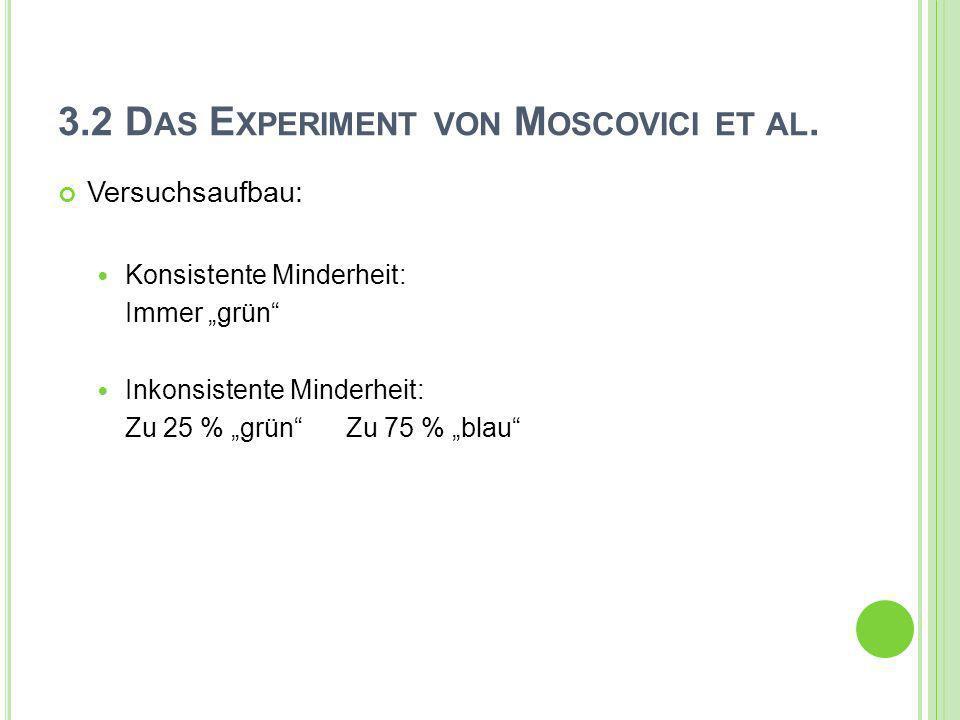 3.2 D AS E XPERIMENT VON M OSCOVICI ET AL. Versuchsaufbau: Konsistente Minderheit: Immer grün Inkonsistente Minderheit: Zu 25 % grünZu 75 % blau