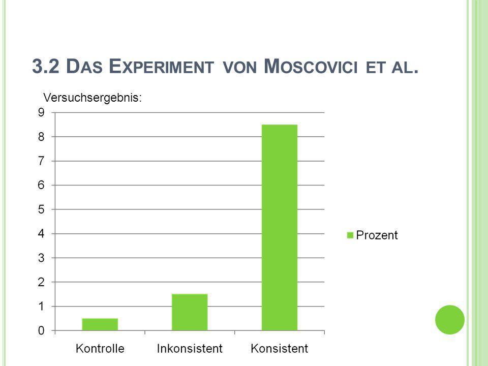 3.2 D AS E XPERIMENT VON M OSCOVICI ET AL. Versuchsergebnis: