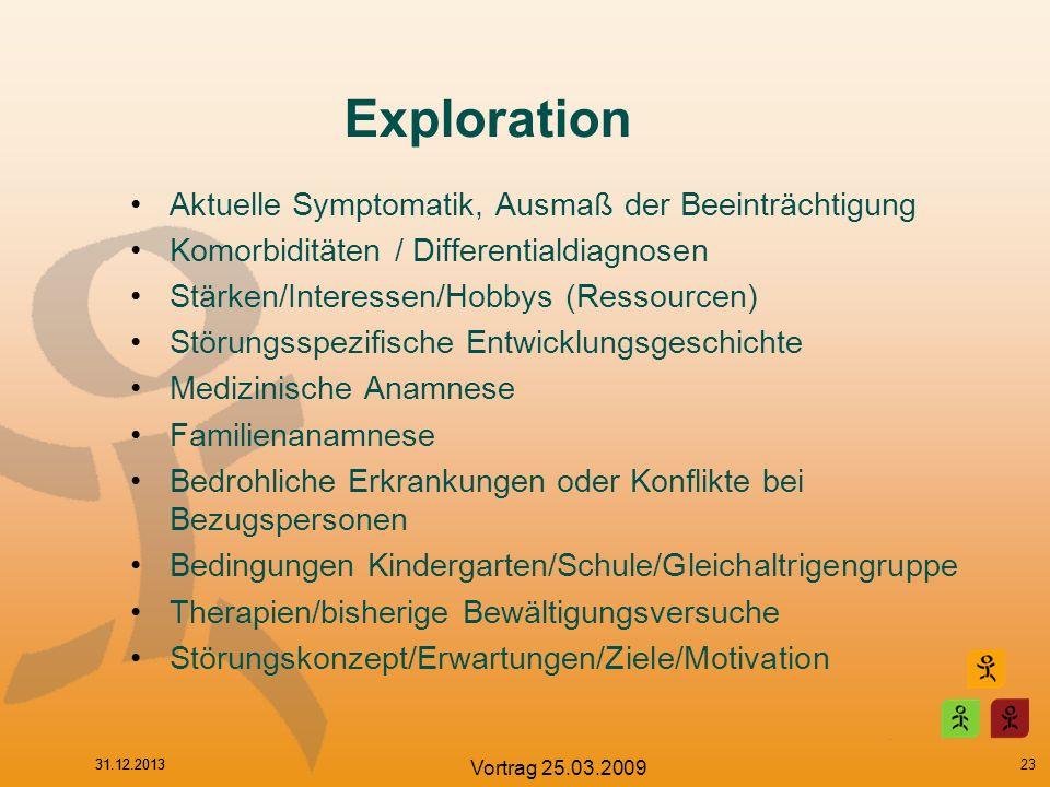 31.12.2013 Vortrag 25.03.2009 Exploration Aktuelle Symptomatik, Ausmaß der Beeinträchtigung Komorbiditäten / Differentialdiagnosen Stärken/Interessen/