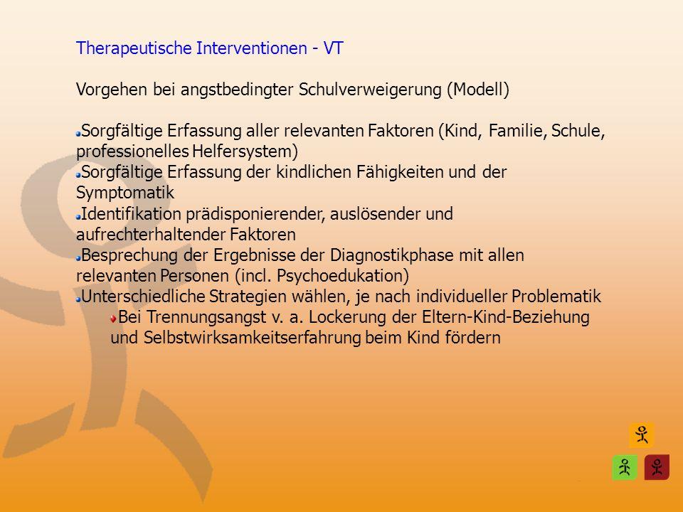 Therapeutische Interventionen - VT Vorgehen bei angstbedingter Schulverweigerung (Modell) Sorgfältige Erfassung aller relevanten Faktoren (Kind, Famil