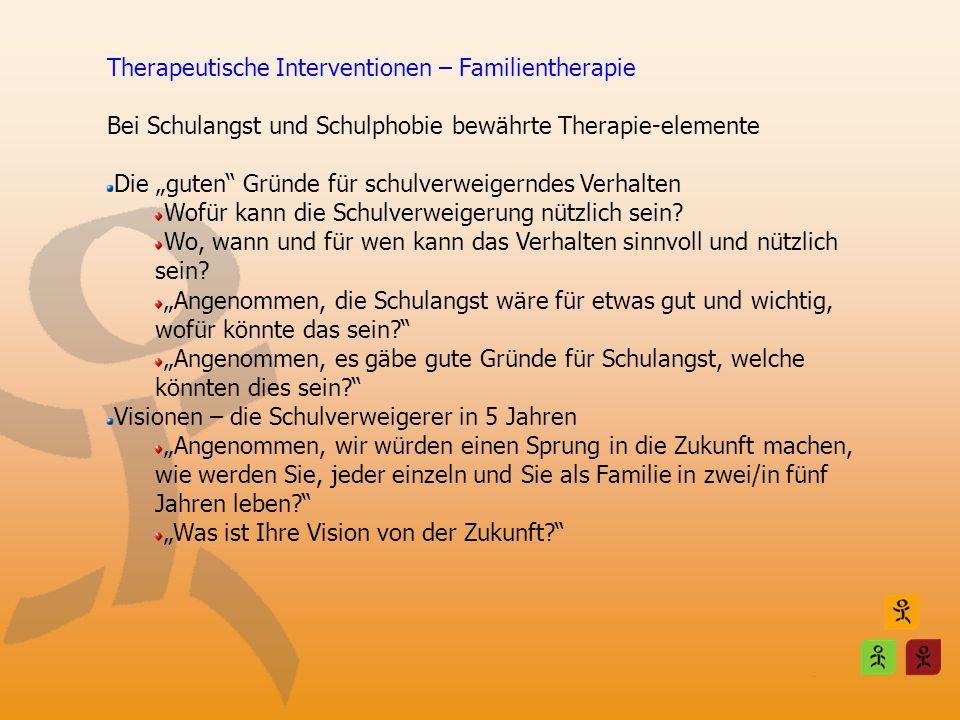 Therapeutische Interventionen – Familientherapie Bei Schulangst und Schulphobie bewährte Therapie-elemente Die guten Gründe für schulverweigerndes Ver