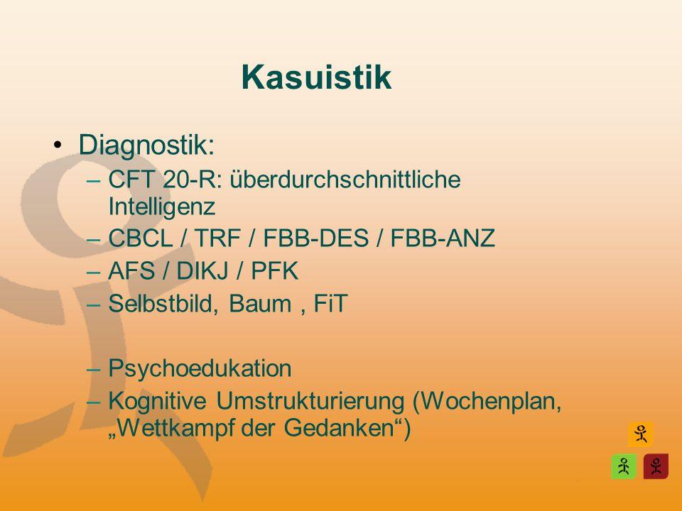 Kasuistik Diagnostik: –CFT 20-R: überdurchschnittliche Intelligenz –CBCL / TRF / FBB-DES / FBB-ANZ –AFS / DIKJ / PFK –Selbstbild, Baum, FiT –Psychoedu