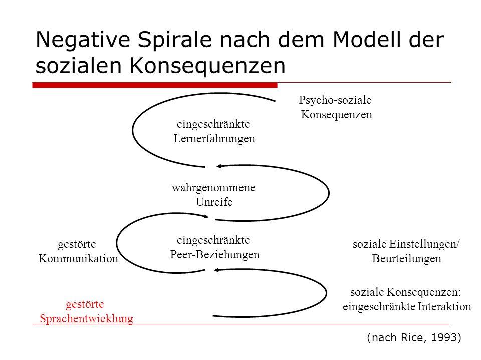 Negative Spirale nach dem Modell der sozialen Konsequenzen wahrgenommene Unreife Psycho-soziale Konsequenzen eingeschränkte Lernerfahrungen eingeschrä