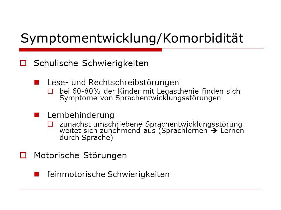 Symptomentwicklung/Komorbidität Schulische Schwierigkeiten Lese- und Rechtschreibstörungen bei 60-80% der Kinder mit Legasthenie finden sich Symptome