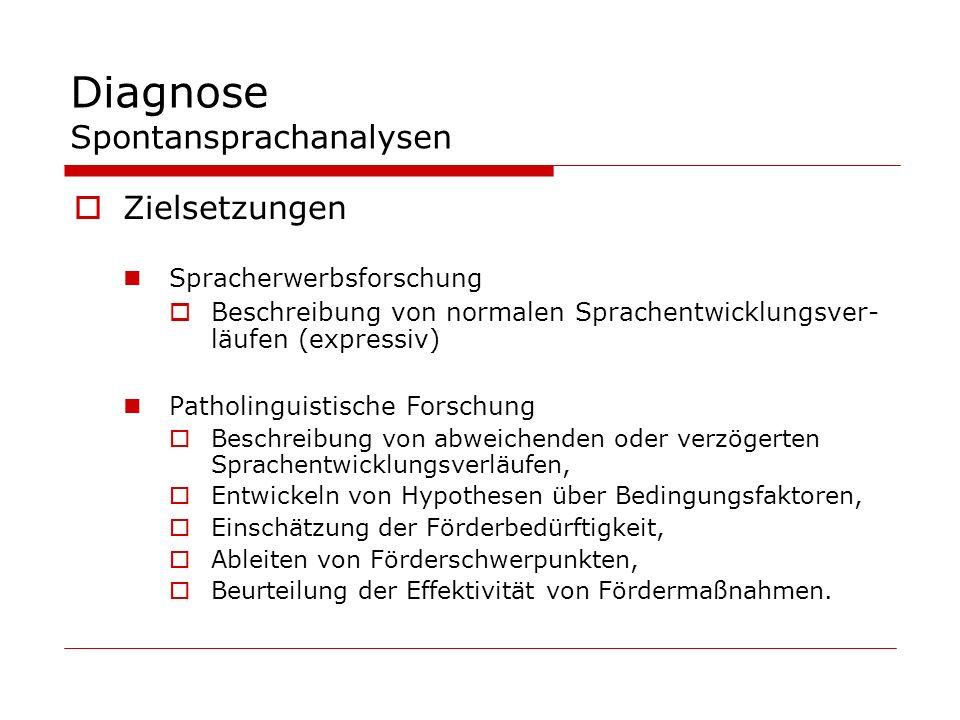 Diagnose Spontansprachanalysen Zielsetzungen Spracherwerbsforschung Beschreibung von normalen Sprachentwicklungsver- läufen (expressiv) Patholinguisti