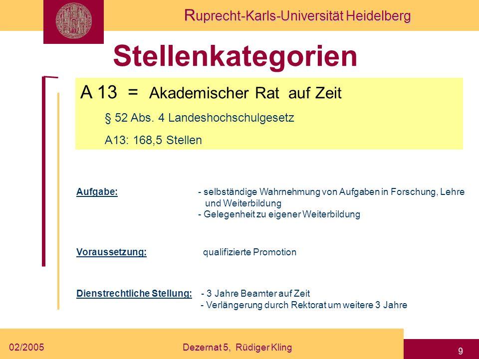 R uprecht-Karls-Universität Heidelberg 02/2005Dezernat 5, Rüdiger Kling 9 Stellenkategorien A 13 = Akademischer Rat auf Zeit § 52 Abs. 4 Landeshochsch