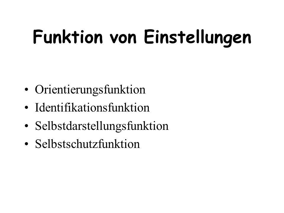 Funktion von Einstellungen Orientierungsfunktion Identifikationsfunktion Selbstdarstellungsfunktion Selbstschutzfunktion