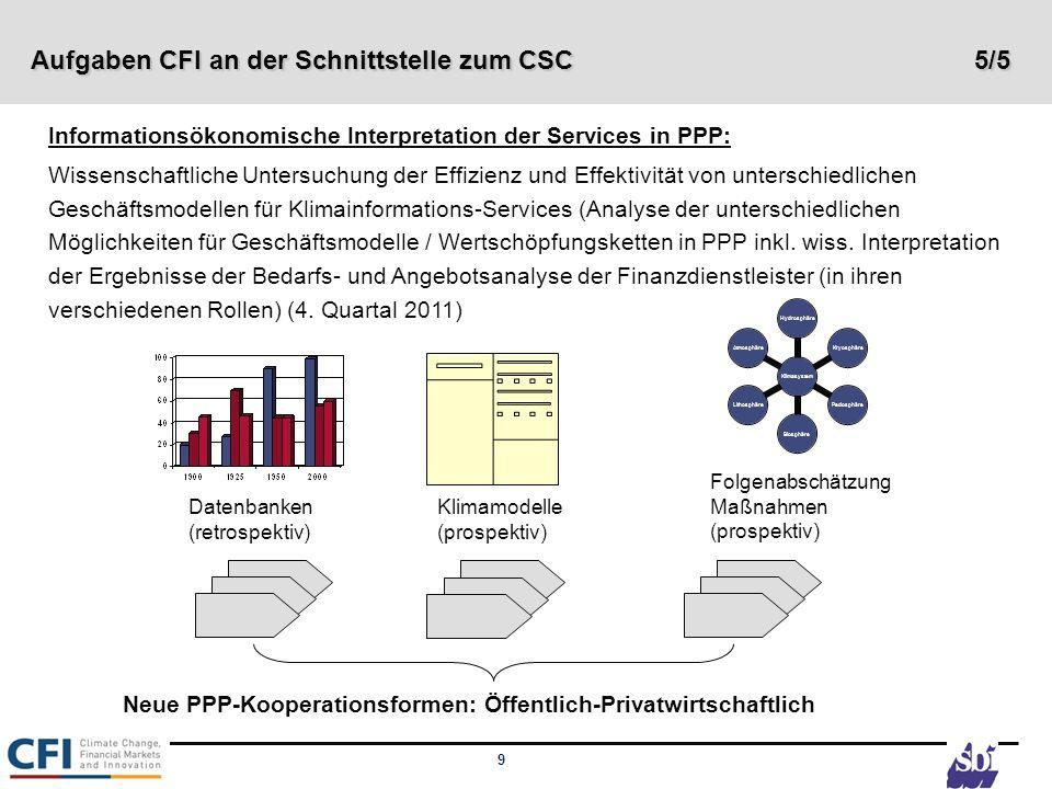 10 Wirtschaftswissenschaftliche Fragestellungen im Rahmen des CFI-Projektes Wirtschaftswissenschaftliche Fragestellungen zu Klima-Informations-Systemen (Beispiele) Charakterisierung von Klima-Informationen als Wirtschaftsgut (öffentliches Gut vs.