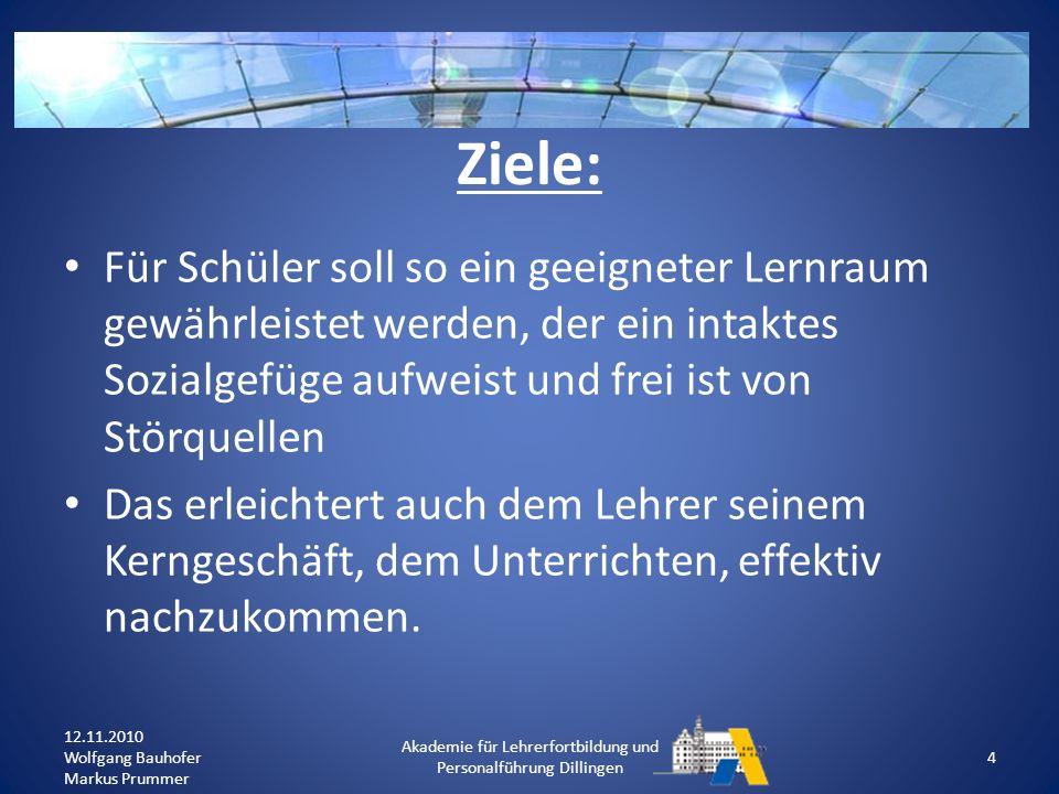 12.11.2010 Wolfgang Bauhofer Markus Prummer Akademie für Lehrerfortbildung und Personalführung Dillingen 35 Vielen Dank für Ihre Aufmerksamkeit und Ihre Unterstützung des Projekts!