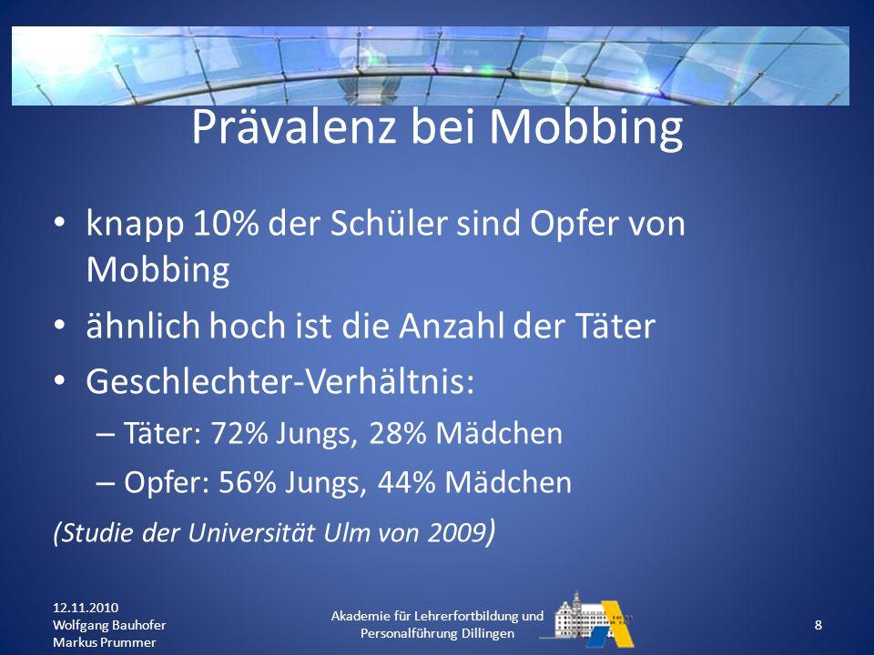 Streitschlichtung bei Mobbing?.