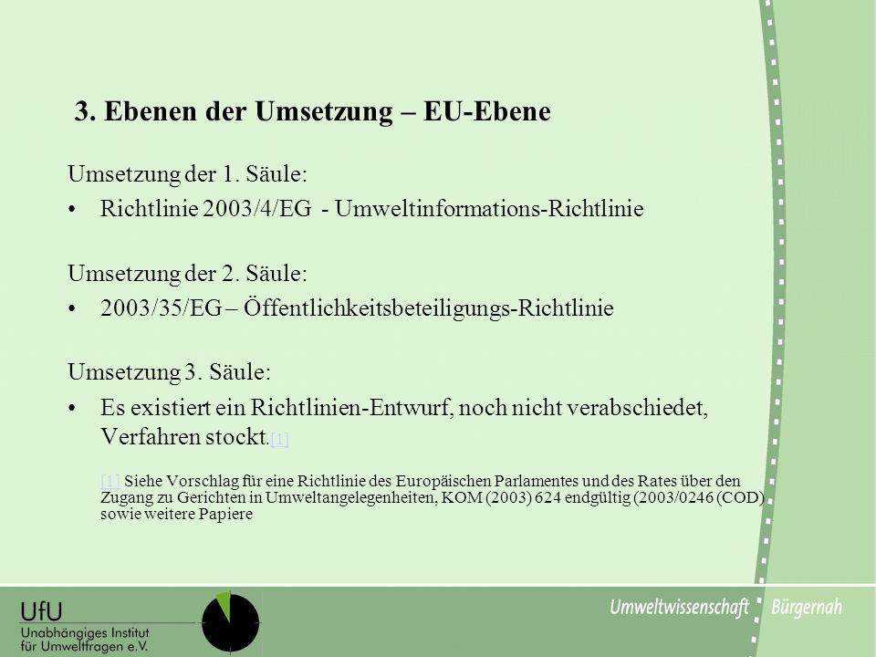 3. Ebenen der Umsetzung – EU-Ebene Umsetzung der 1. Säule: Richtlinie 2003/4/EG - Umweltinformations-Richtlinie Umsetzung der 2. Säule: 2003/35/EG – Ö