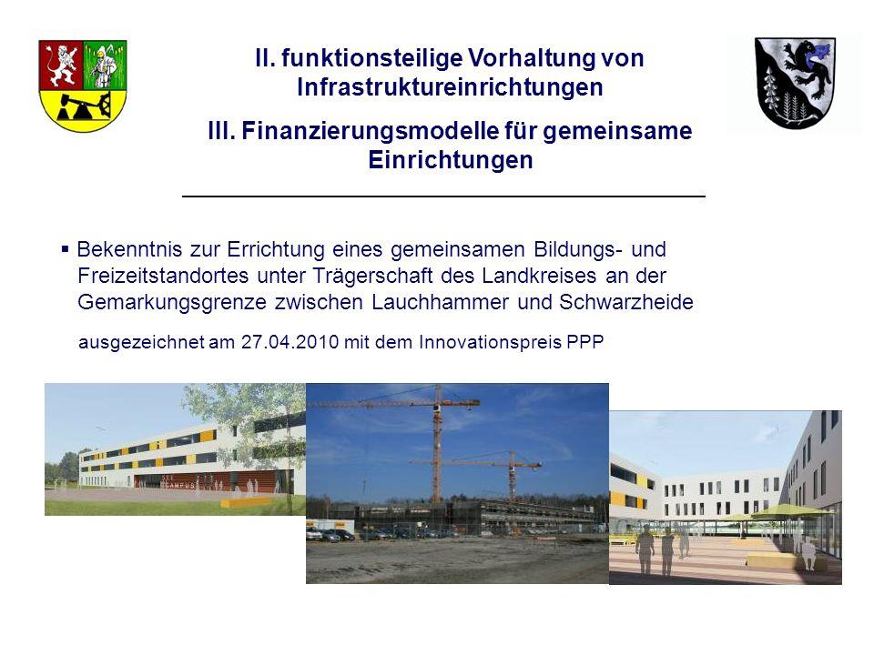 II. funktionsteilige Vorhaltung von Infrastruktureinrichtungen III. Finanzierungsmodelle für gemeinsame Einrichtungen Bekenntnis zur Errichtung eines