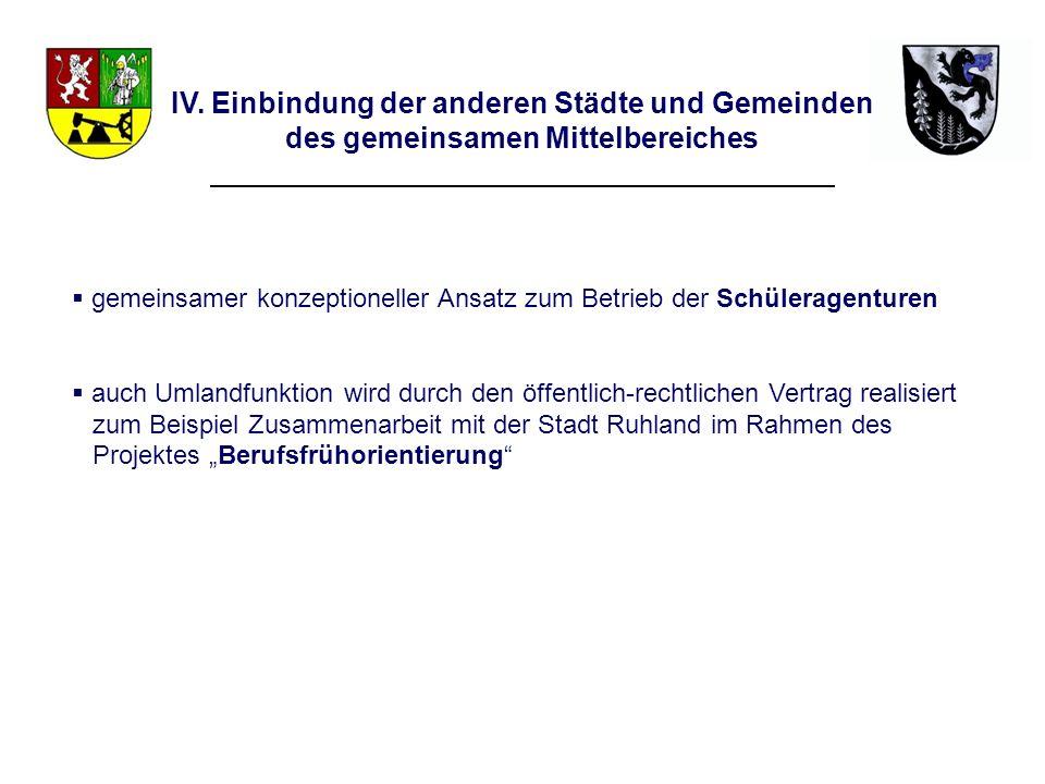 beide Städte sind Mitglied im Regionalen Wachstumskern Westlausitz und geben gemeinsame Standpunkte ab Zusammenarbeit aller RWK Städte zur Erarbeitung einer Gewerbeflächenstudie mit dem Ziel der Verbesserung der Ansiedlungs- und Investitionsvoraussetzungen für Unternehmen im RWK Westlausitz IV.