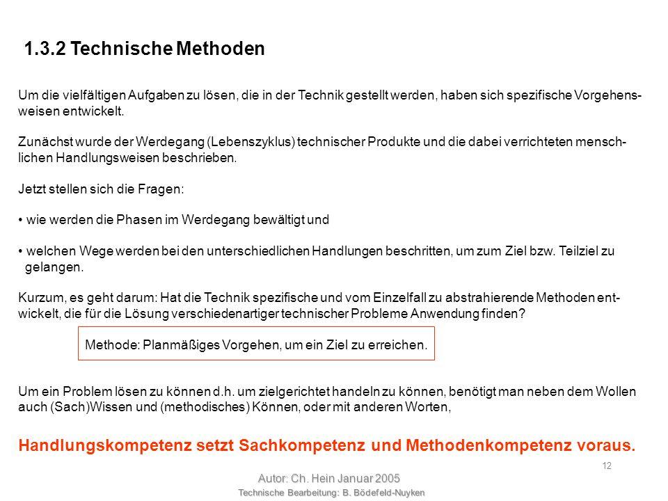 Technische Bearbeitung: B. Bödefeld-Nuyken Autor: Ch. Hein Januar 2005 11 Bezüglich der technischen Handlungsweisen hat der Technikunterricht bisher d