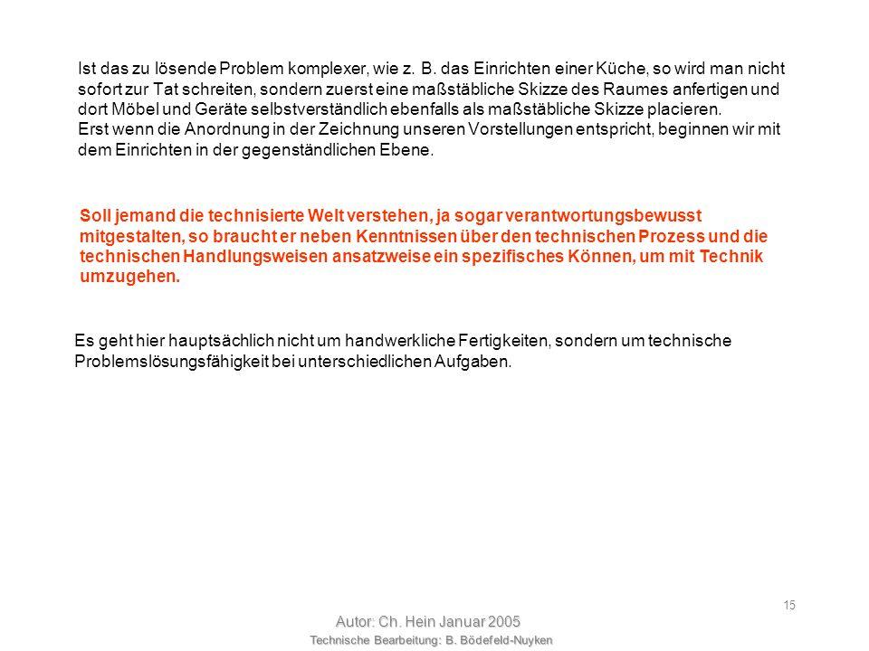 Technische Bearbeitung: B. Bödefeld-Nuyken Autor: Ch. Hein Januar 2005 14 Beispiel: Das Ziel soll das Aufhängen eines Bildes sein, wobei der Einfachhe