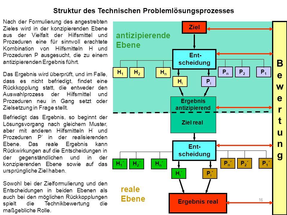 Technische Bearbeitung: B. Bödefeld-Nuyken Autor: Ch. Hein Januar 2005 15 Ist das zu lösende Problem komplexer, wie z. B. das Einrichten einer Küche,