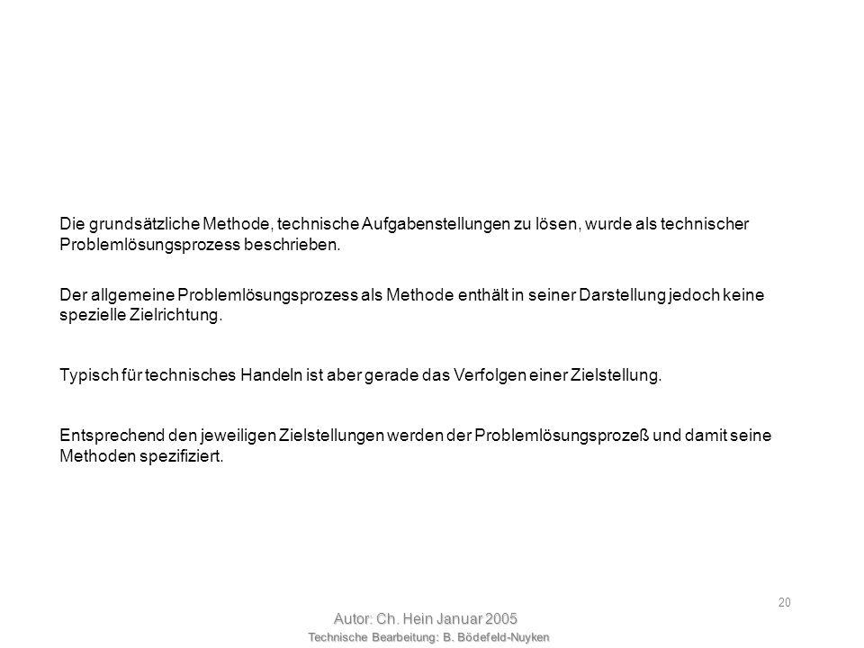 Technische Bearbeitung: B. Bödefeld-Nuyken Autor: Ch. Hein Januar 2005 19 Bei vielen technischen Problemen sind nicht alle Variablen, alle Grundbeding