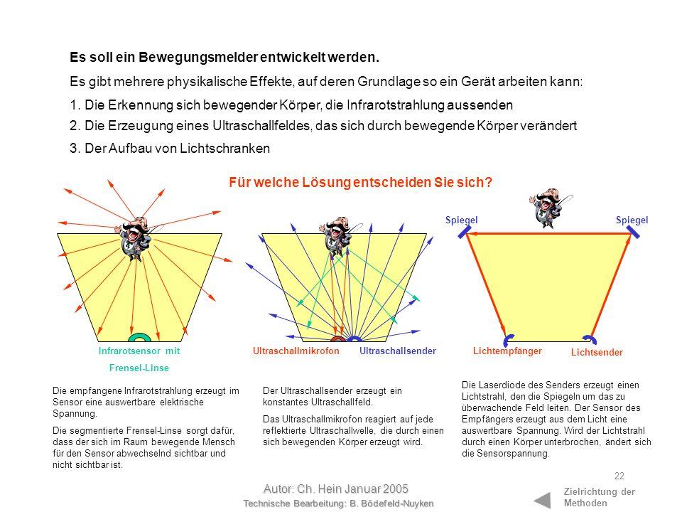 Technische Bearbeitung: B. Bödefeld-Nuyken Autor: Ch. Hein Januar 2005 21 1 2 3 4 5 6 7 8 9 10 11 12 13 14 15 16 17