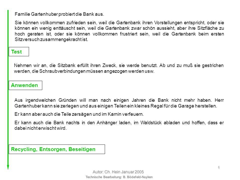 Technische Bearbeitung: B. Bödefeld-Nuyken Autor: Ch. Hein Januar 2005 5 Beispiel 1 Herr Gartenhuber hat hinter seinem Haus einen kleinen Garten mit e