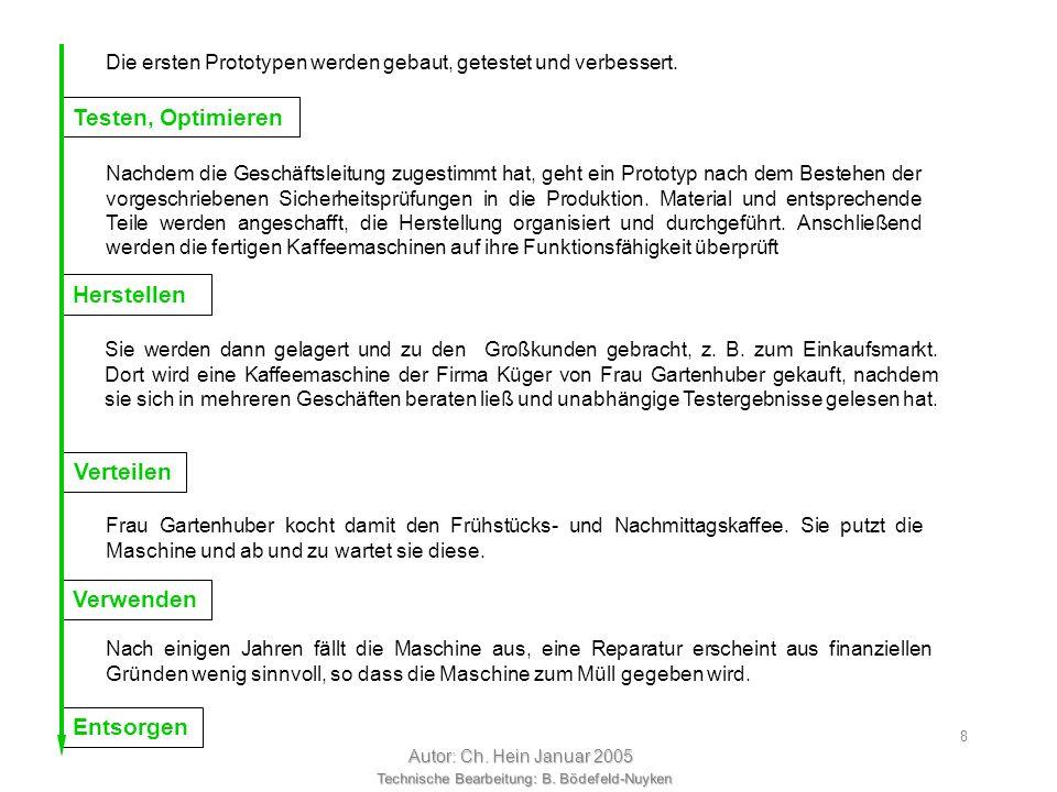 Technische Bearbeitung: B. Bödefeld-Nuyken Autor: Ch. Hein Januar 2005 7 Die Firma Krüger ist ein mittelständiges Unternehmen, das Küchengeräte herste