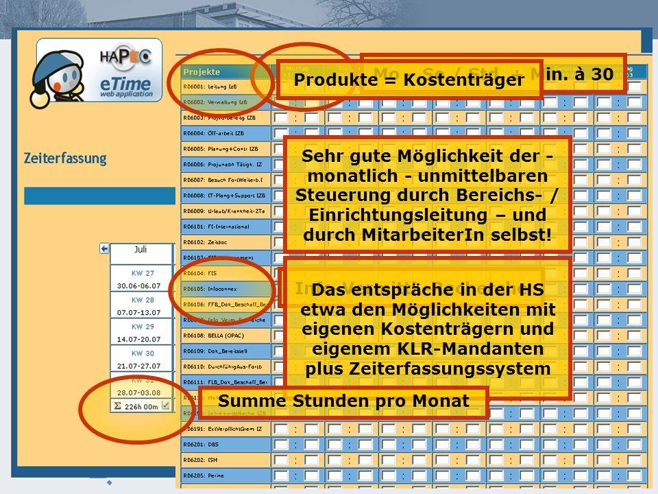 Mo – So / Std. + Min. à 30Produkte = Kostenträger Sehr gute Möglichkeit der - monatlich - unmittelbaren Steuerung durch Bereichs- / Einrichtungsleitun