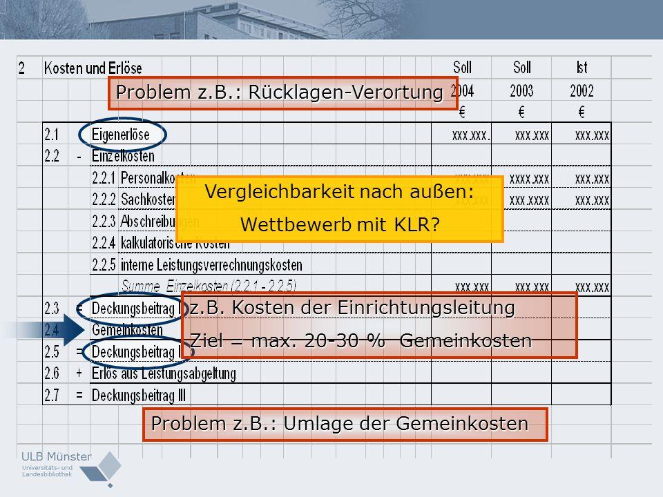 Problem z.B.: Rücklagen-Verortung Problem z.B.: Umlage der Gemeinkosten z.B. Kosten der Einrichtungsleitung Ziel = max. 20-30 % Gemeinkosten Vergleich
