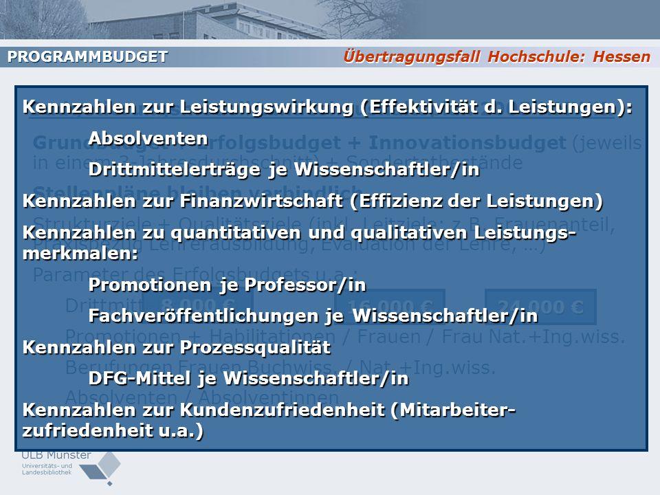 Übertragungsfall Hochschule: Hessen PROGRAMMBUDGET Grundbudget + Erfolgsbudget + Innovationsbudget (jeweils in einem 3-Jahresdurchschnitt) + Sondertat