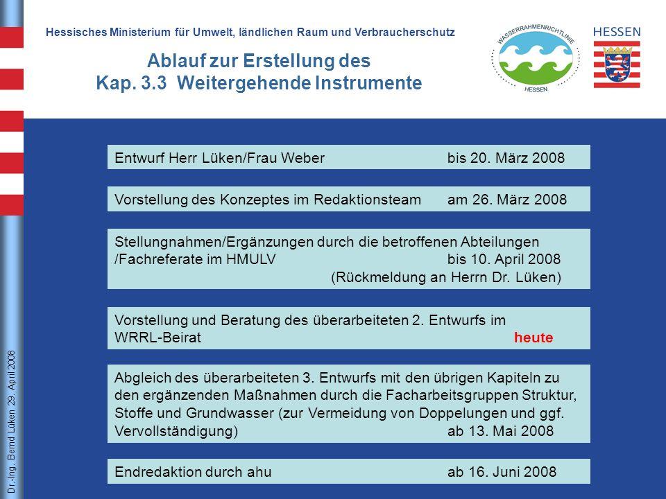 Dr.-Ing.Bernd Lüken11 Dr.-Ing. Bernd Lüken 29. April 2008 Ergänzende Maßnahmen nach § 11, Abs.
