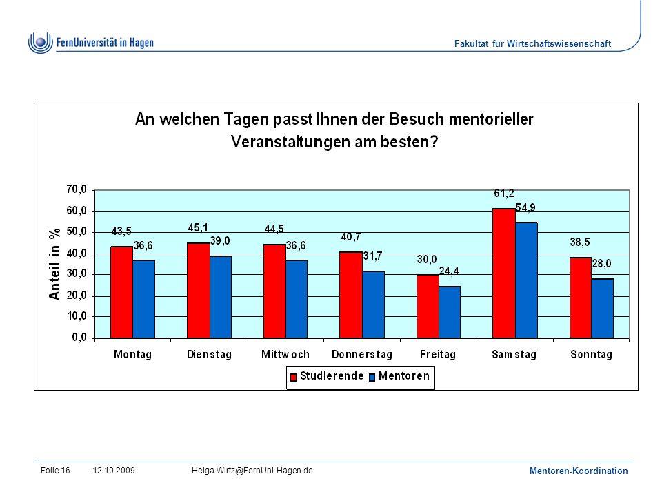 Fakultät für Wirtschaftswissenschaft 12.10.2009Helga.Wirtz@FernUni-Hagen.de Mentoren-Koordination Folie 16