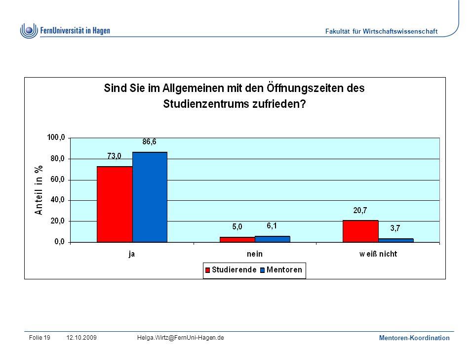 Fakultät für Wirtschaftswissenschaft 12.10.2009Helga.Wirtz@FernUni-Hagen.de Mentoren-Koordination Folie 19